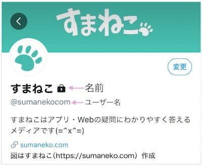 Twitterの名前とユーザー名の違い