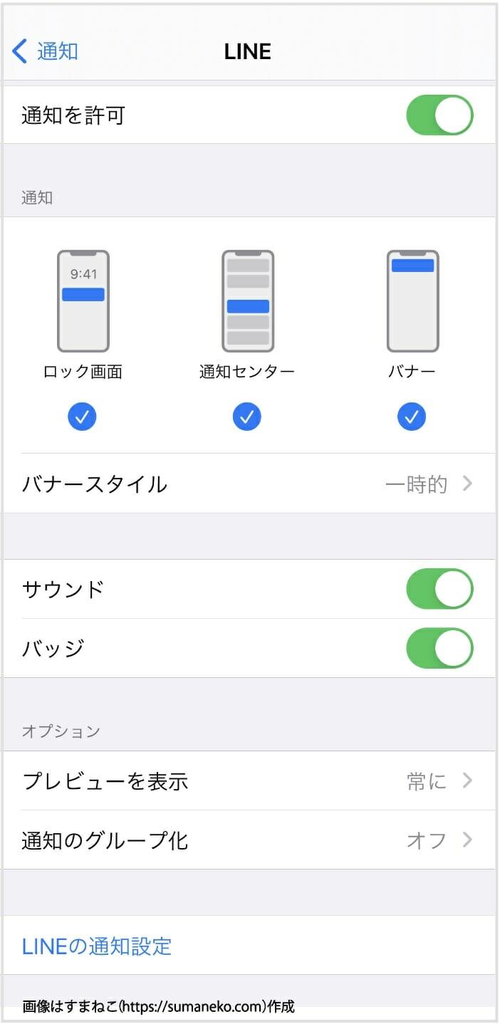 LINEのプッシュ通知に関するiPhoneの設定画面