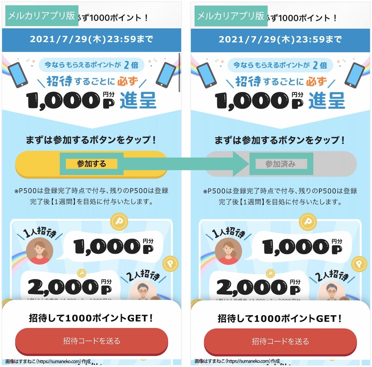 メルカリ「招待した人もされた人も1000ポイントもらえる」キャンペーンの「参加する」ボタンをタップすると「参加済み」ボタンに変わる画面